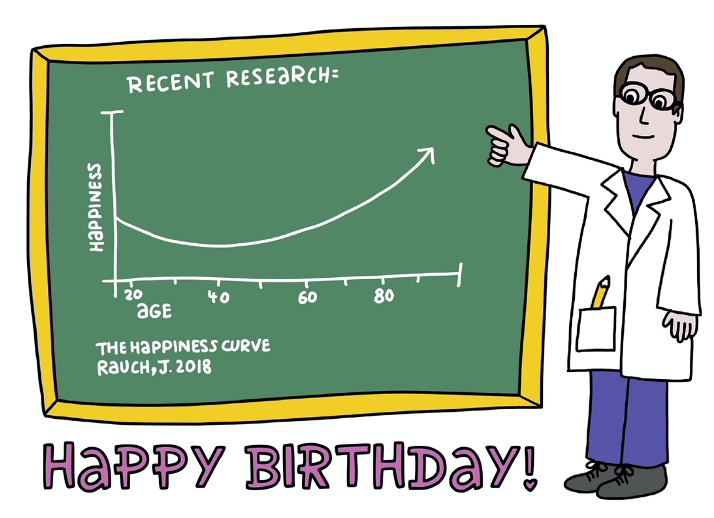 UK anti-ageist birthday card - researcher showing happiness curve